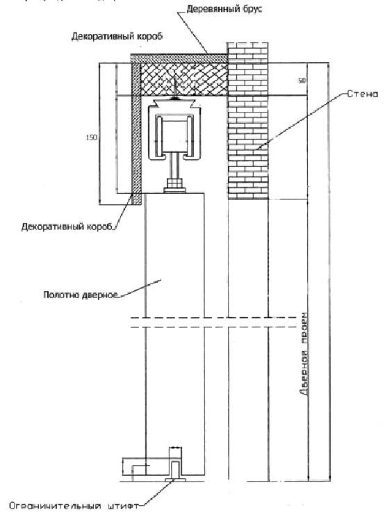Инструкция по монтажу раздвижной системы